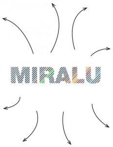 Télécharger documents Miralu